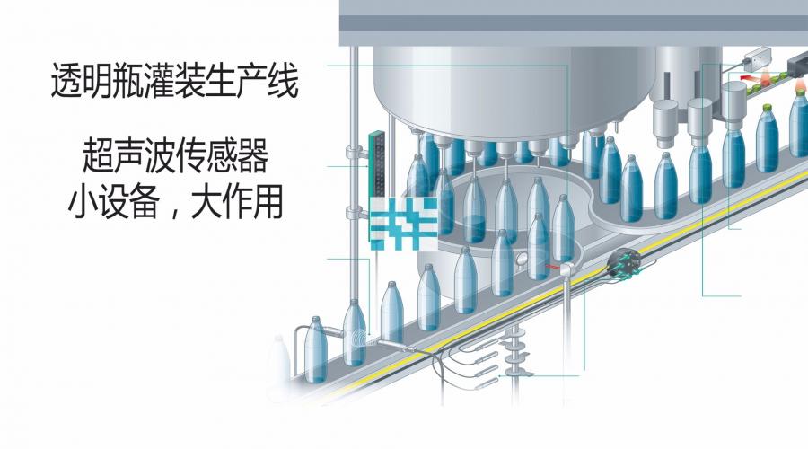 透明瓶装灌装线